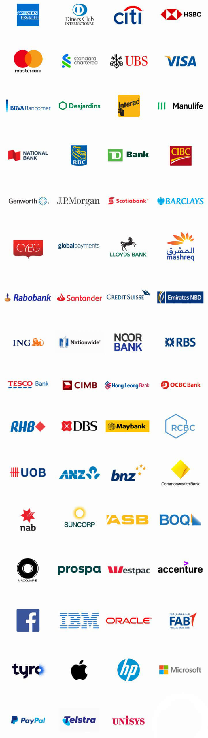 Financial, Banking, and Retail Customers of RFI Global