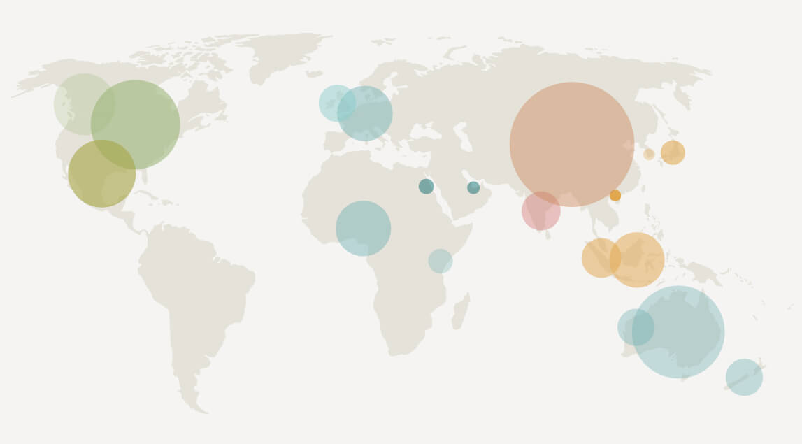 Map - RFI Global Powers Financial Services Decision Making
